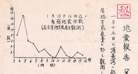 三河地震の有感地震報告  三河地震の有感地震報告 防衛省に保存されている