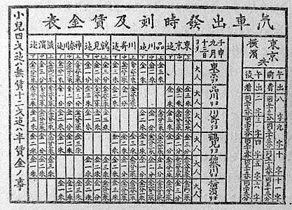 時刻表の誕生と歴史