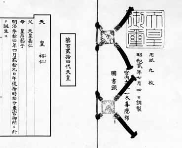 Wikipedia‐ノート:記事名の付け方/日本の皇族/「美智子 (皇室)」の改名提案について