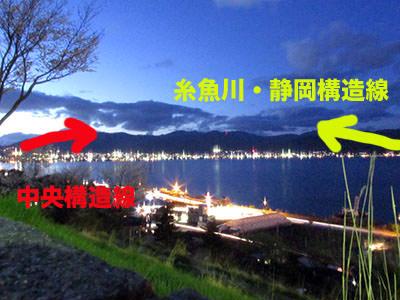 諏訪湖の中央構造線 諏訪湖の中央構造線は、糸魚川・静岡構造線によって12kmも分断 日本に...