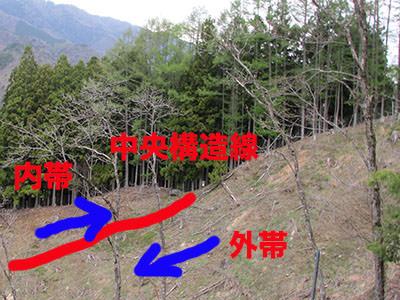 折れ曲がった尾根 折れ曲がった尾根 中央構造線は分杭峠から地蔵峠あたりまでほぼ真っ直ぐに...